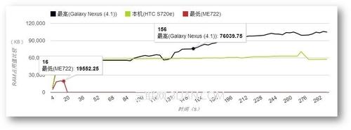 搜狐视频V3.2安卓版评测7