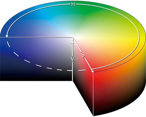 玩转摄影中的色彩元素4