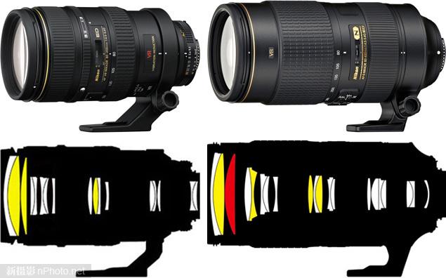 尼康80-400mm/4.5-5.6D、80-400mm/4.5-5.6G参数对比1