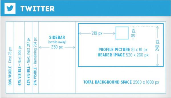 给原型绘制高保真空间有哪些a原型规范?_绘制曲线产品64图片