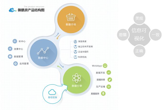2015年热门信息可视化的流程+方法33