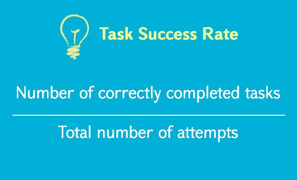 教你用UX KPI来量化用户体验3