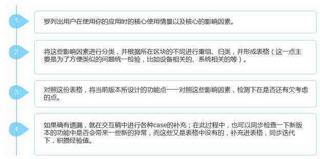 如何建立交互qq红包怎么转到微信红包自查表?1