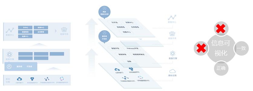 2015年热门信息可视化的流程+方法30