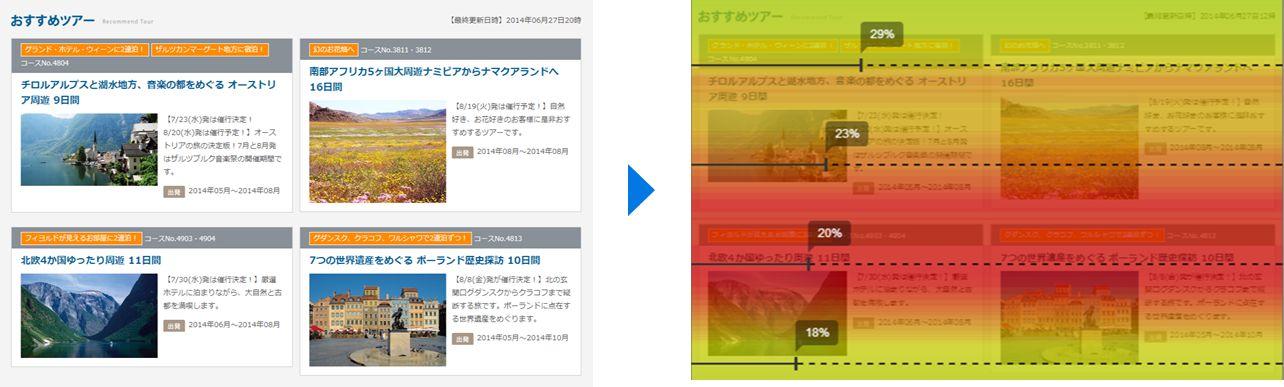 日本ag环亚网址|优惠师如何彻底优化旅游网站?6