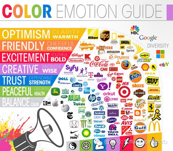 五张图告诉你,为什么大公司都喜欢选择蓝色作为主色4