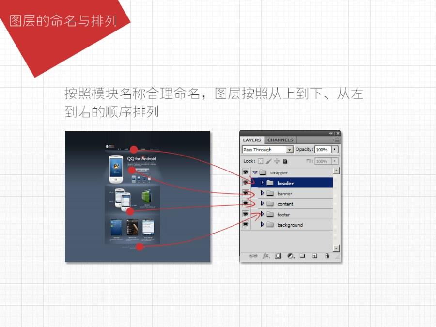 网页qq红包怎么转到微信红包与重构那些事儿6