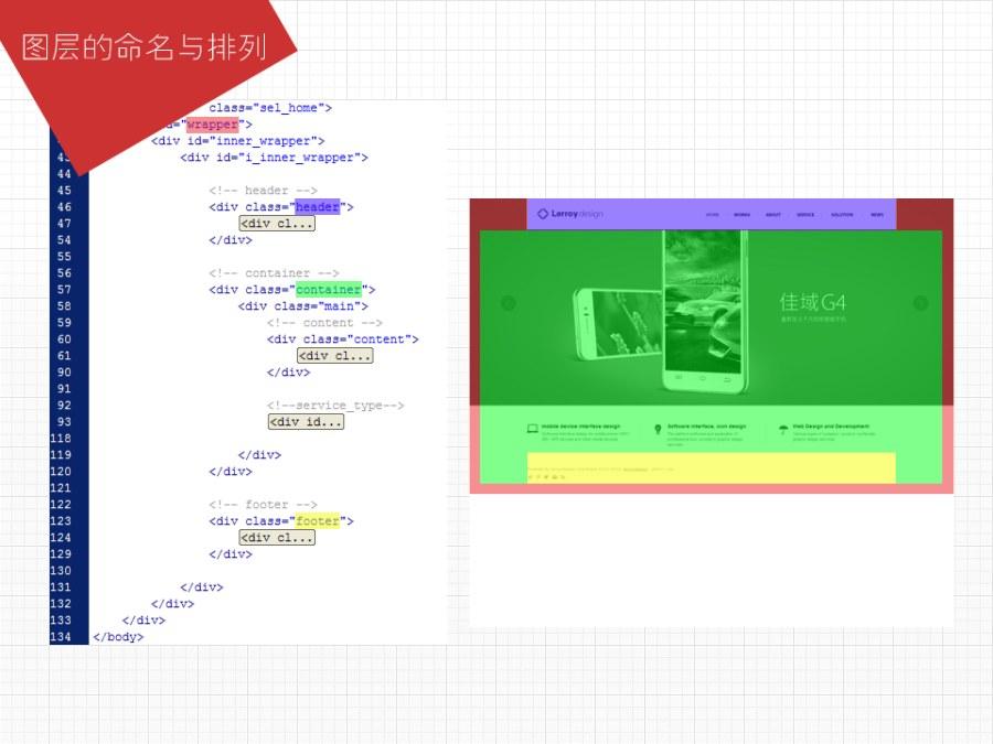 网页qq红包怎么转到微信红包与重构那些事儿4