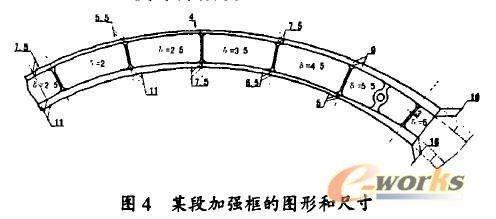 加强框和梁类零件CATIA建模方法研究4