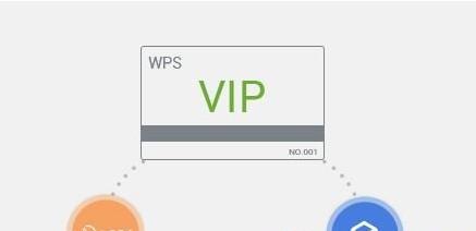 WPS2013个人版有什么新功能5