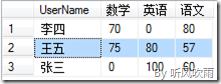 SQL Server 动态行转列3