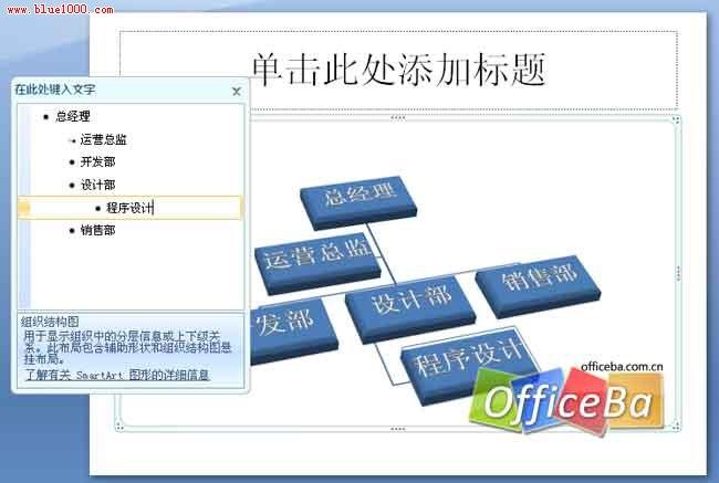 用PPT2007绘制组织架构5