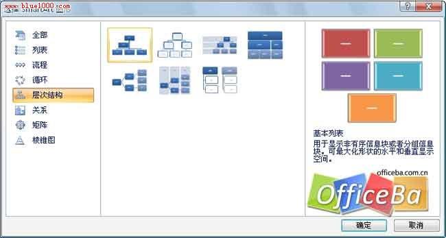 用PPT2007绘制组织架构2