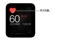 Apple Watch健康功能使用手册10