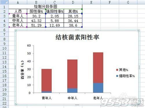 Excel 2007的分段条图如何绘制?9