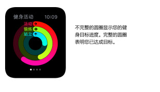 Apple Watch健康功能使用手册3