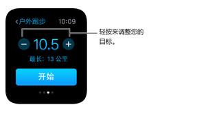 Apple Watch健康功能使用手册8