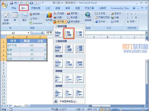 Excel教程 如何制作漏斗图2