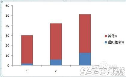Excel 2007的分段条图如何绘制?4