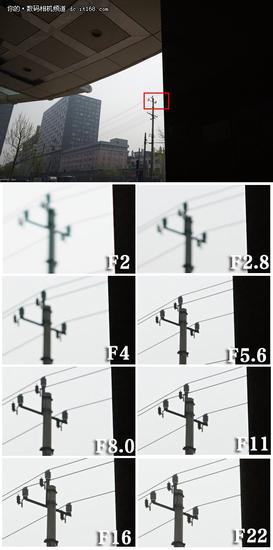 索尼FE28mm F2镜头评测21