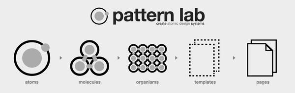 如何建立一套UI设计规范?9