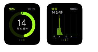 Apple Watch健康功能使用手册2