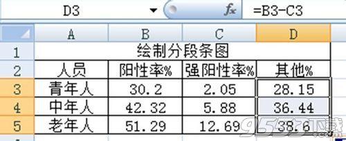 Excel 2007的分段条图如何绘制?2