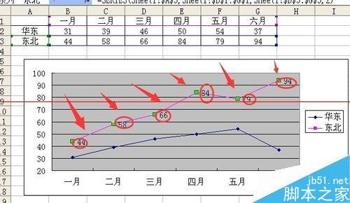 Excel折线图怎么设置坐标轴起点不为0?6