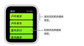 Apple Watch健康功能使用手册7