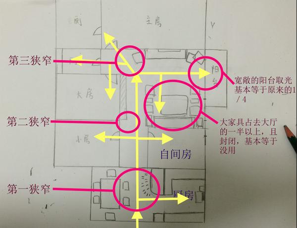 哪些家具其实根本没必要买?11