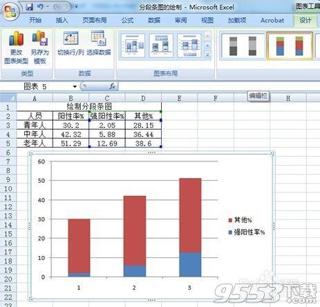 Excel 2007的分段条图如何绘制?3