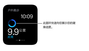Apple Watch健康功能使用手册9
