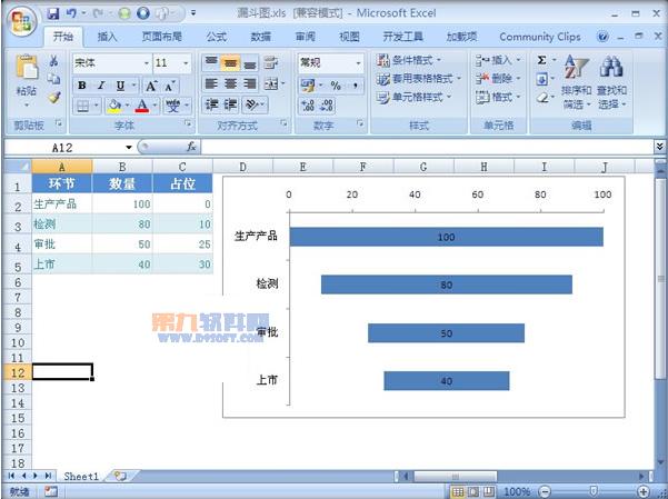 Excel教程 如何制作漏斗图11