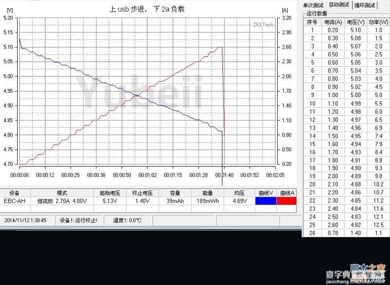 小米16000mah移动电源做工分析与充放电测试(图文)19