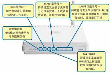 D-Link DI-524M路由器设置教程[图文]2