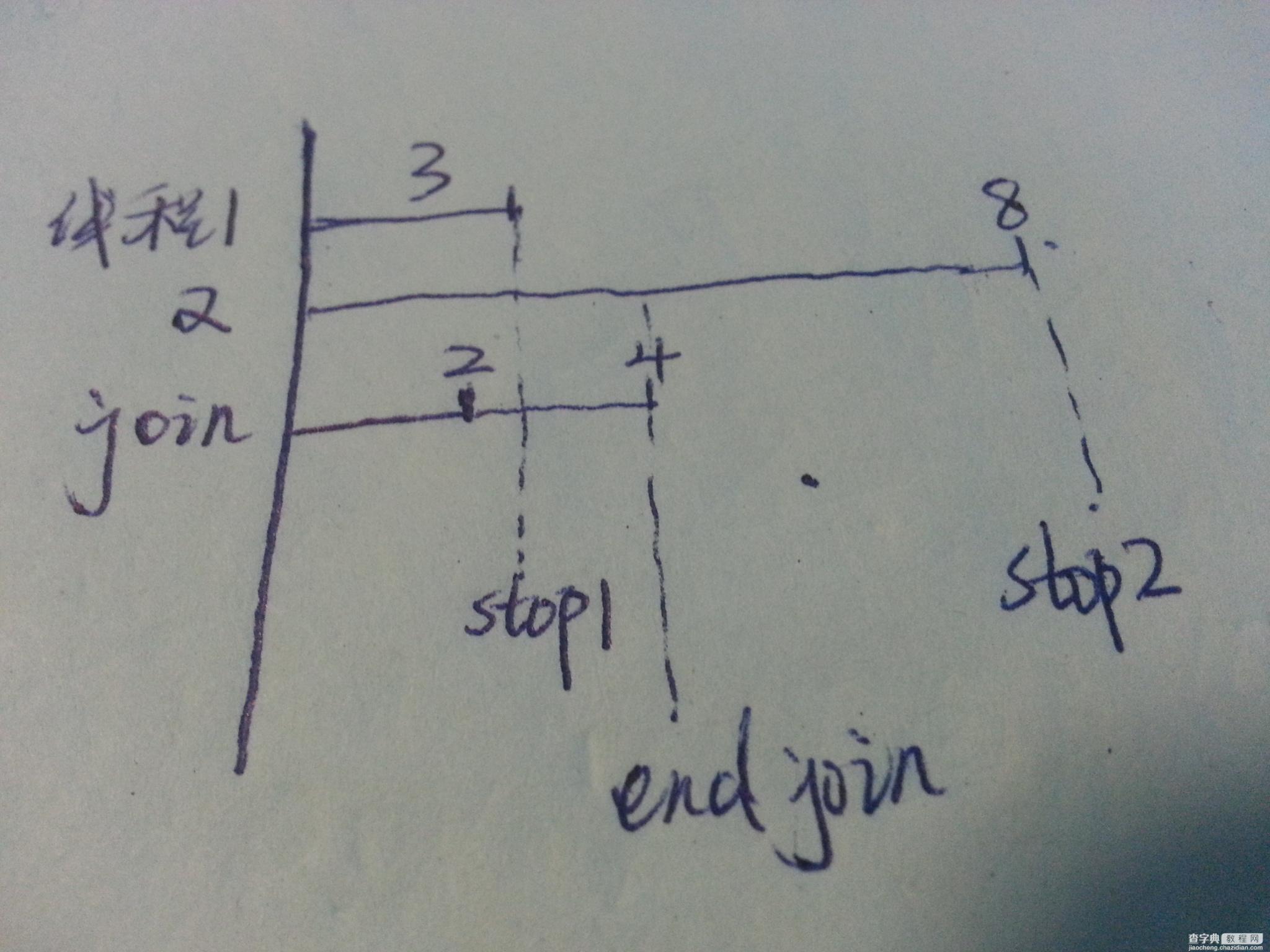 python多线程编程中的join函数使用心得_教程-
